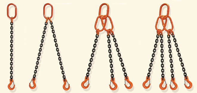 G80 Lifting Chain Sling with one/double/three/four legs