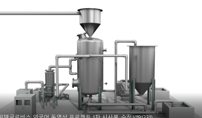 W-SCRS[Superheated Steam Carbon Regeneration System]
