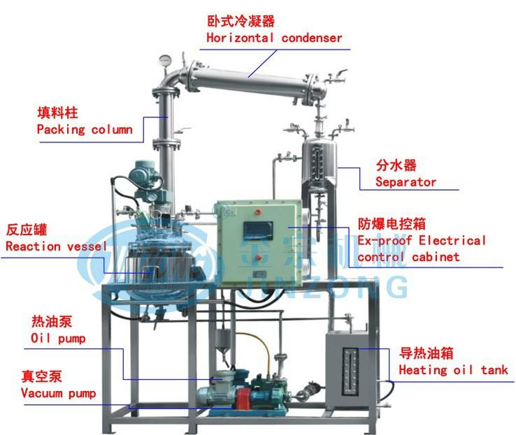Jinzong Machinery Stainless steel chemical mixing reactor 30l pilot reactor