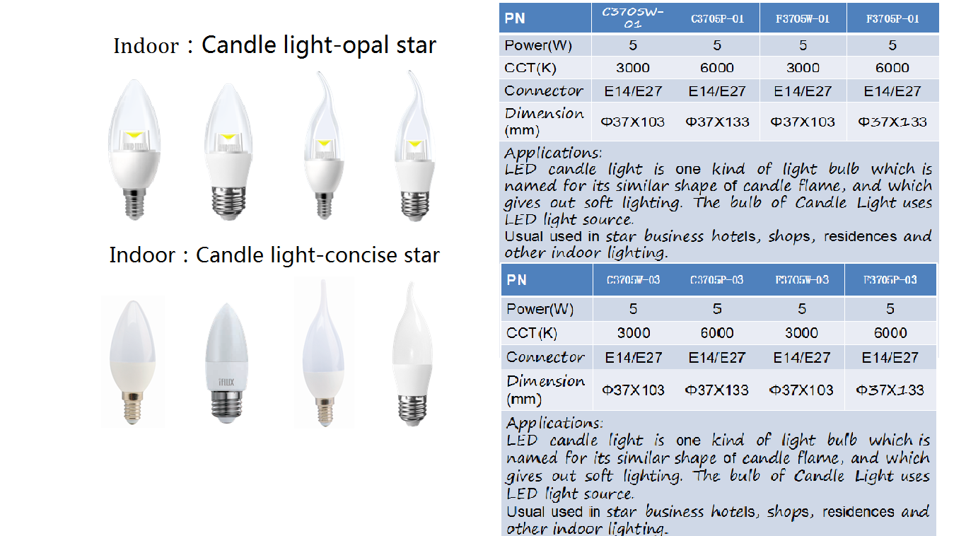 Indoor led light Candle light-concise & opal star