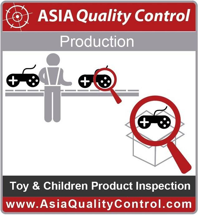 Toy & Children Product Inspection