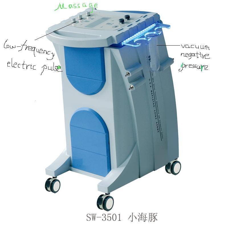 Male Sexual Dysfuction Diagnostic and Treatment instrument
