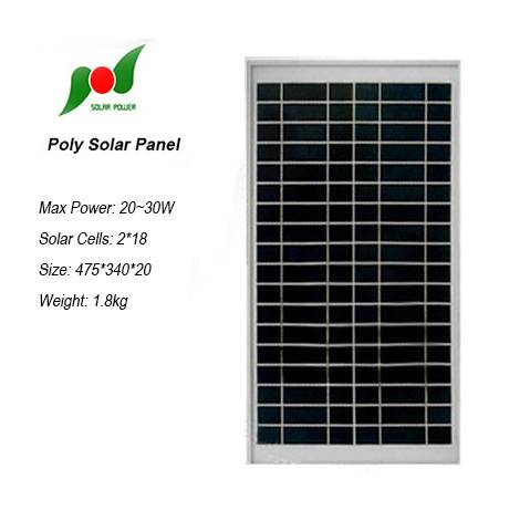 20W 18V Poly solar panel with full certificate for home system