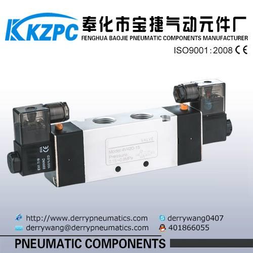 DC24V 3 /2 way solenoid valve Aluminum  3v420-15