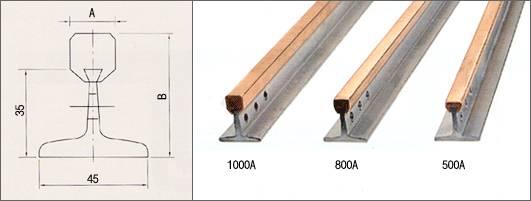 Crane Busbar (Copper Headed Steel Rail Type)