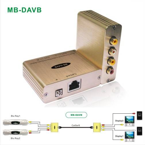 2-CH Composite Video/ Audio Balun Over Cat5e/6