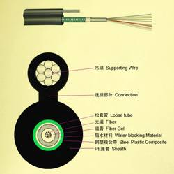 Optical Fiber Cable,Fiber Optic Cable