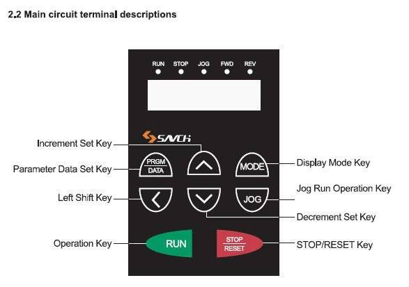 SANCH SPC3 thyristor power controller for heating machine