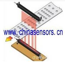 20 mm Beam Pitch Individual Beam Output Area Sensor SF1-F