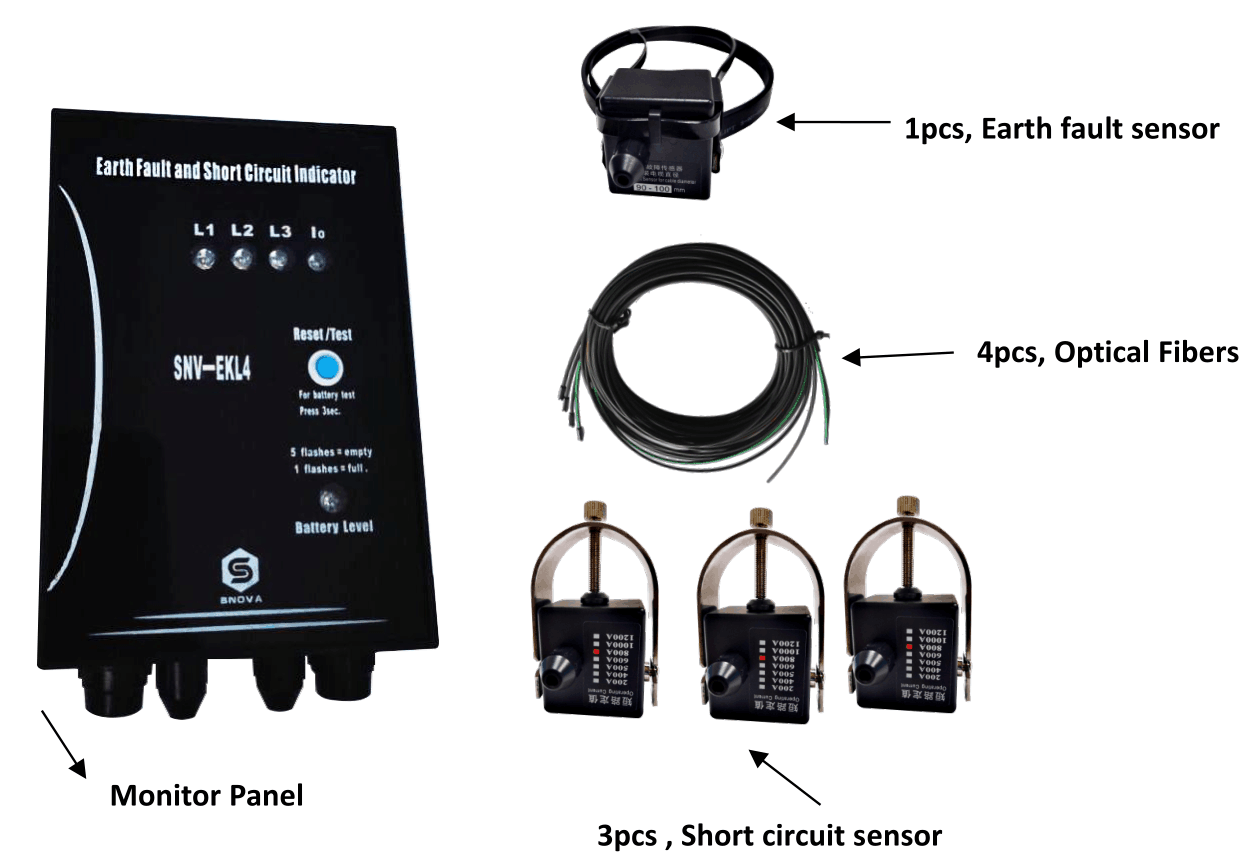 Surface mounted earth fault and short circuit fault indicator