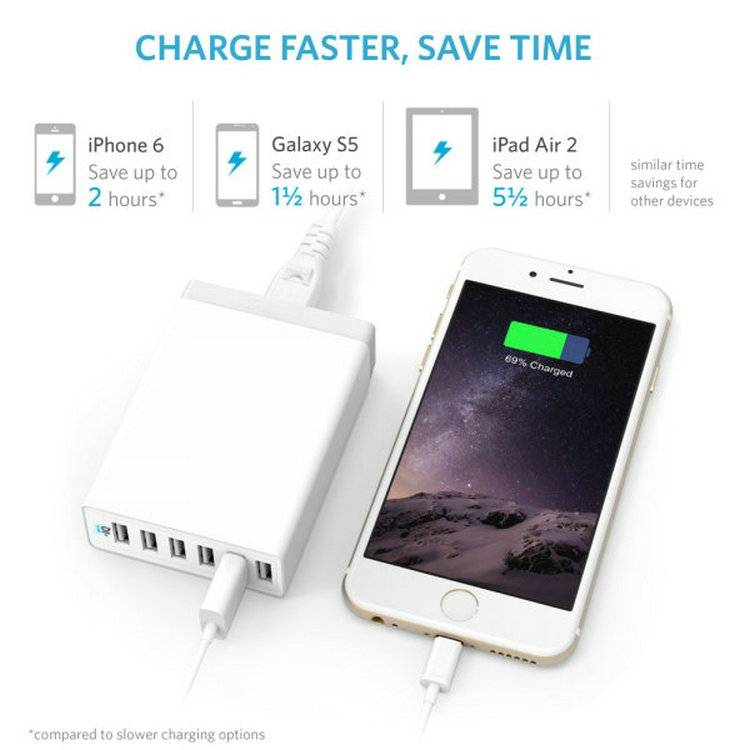 6 port usb charger/6 usb charger/50 watt 6 port usb desktop rapid charger