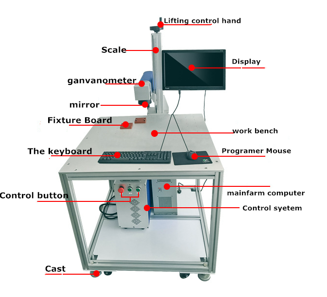 The laser machine