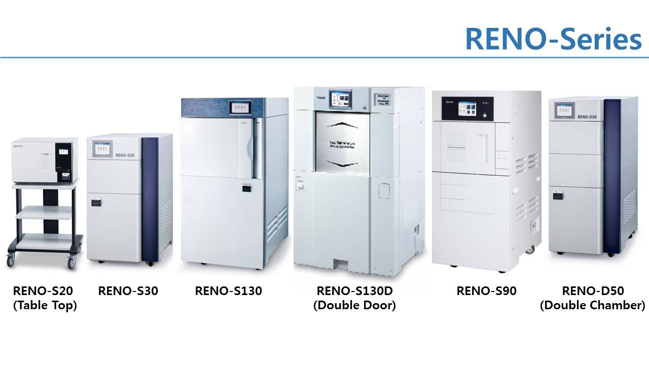 RENO Low Temperature Plasma Sterilizer