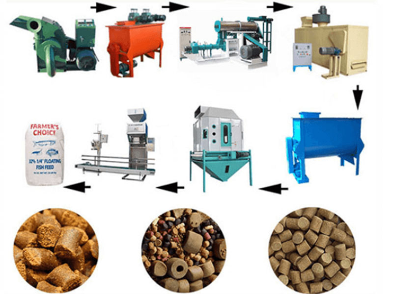 wet fish feed production line