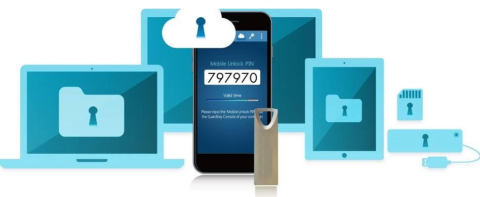 USB Data Protection Key