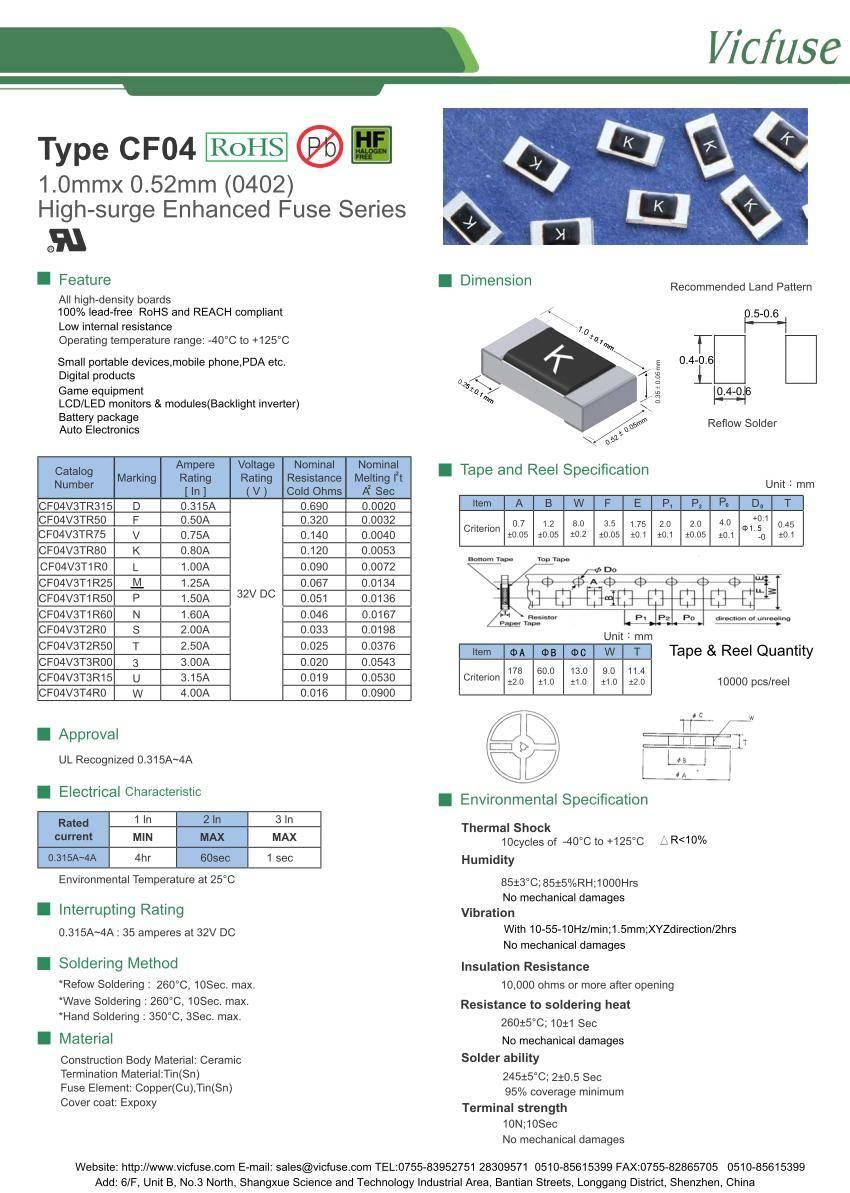 Vicfuse  miniature  fuses CF0402