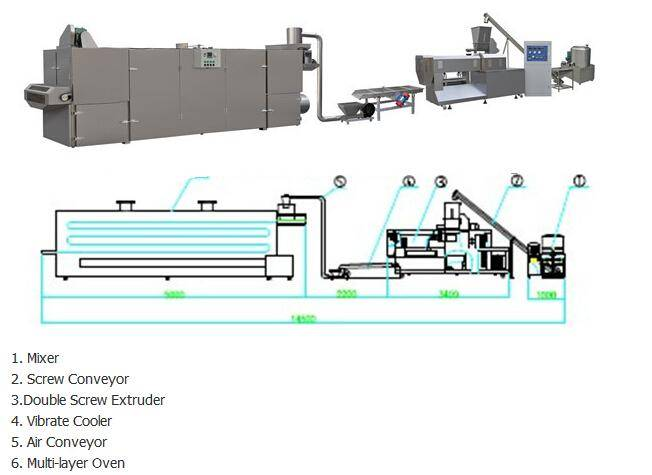 Automatic Nutritional Enriched  Rice/Artificial rice processing line