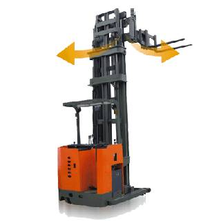 Very Narrow Aisle 3 Way Electric Forklift ENA10