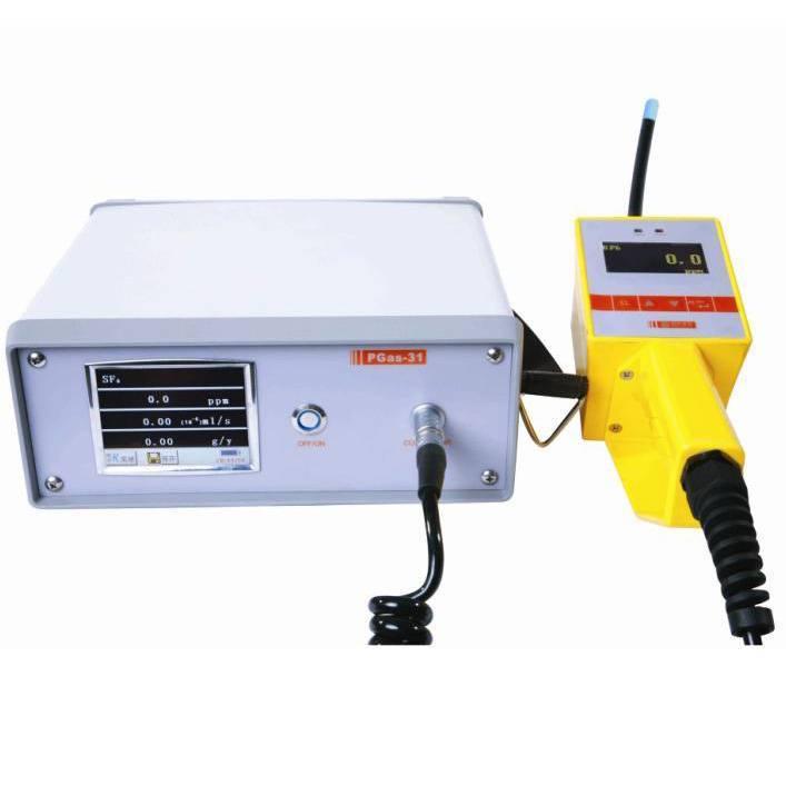 PGas-31 Infrared Gas Detector