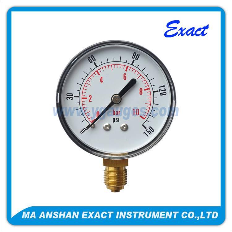 economic pressure gauge