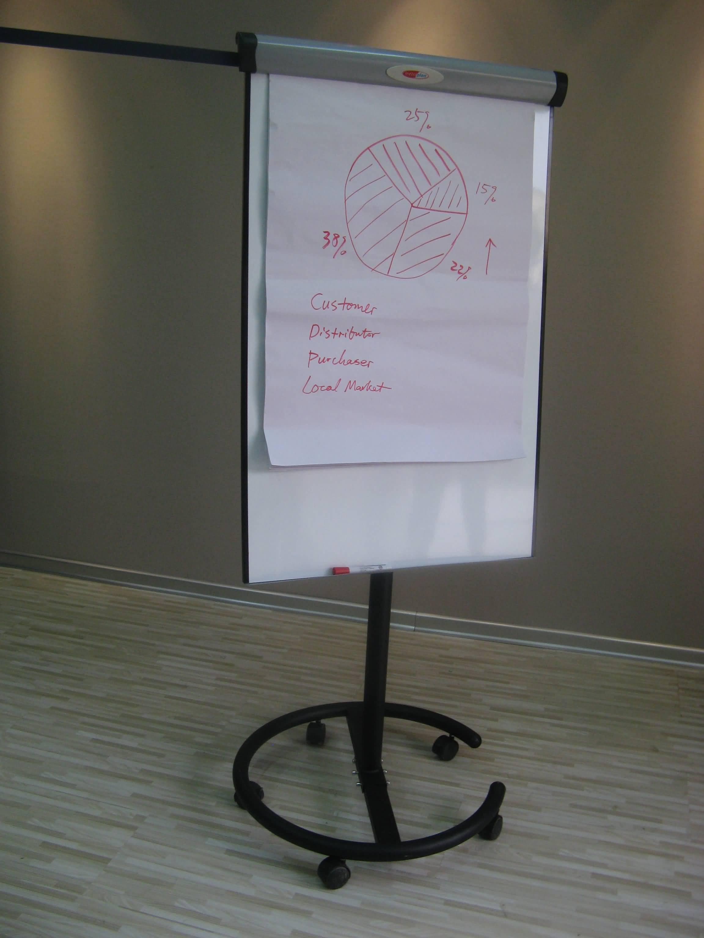 flip chart easel,displaying easel,bulletin sand,billboard easel
