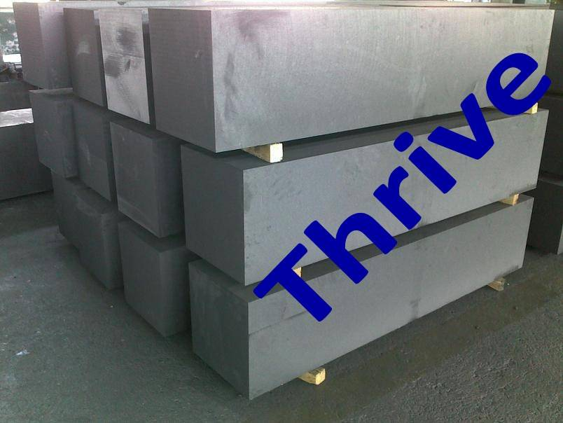 All Kinds of Graphite Blocks