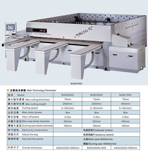 Electronic slitting saw machine (Automatic NC panel sawing machine)