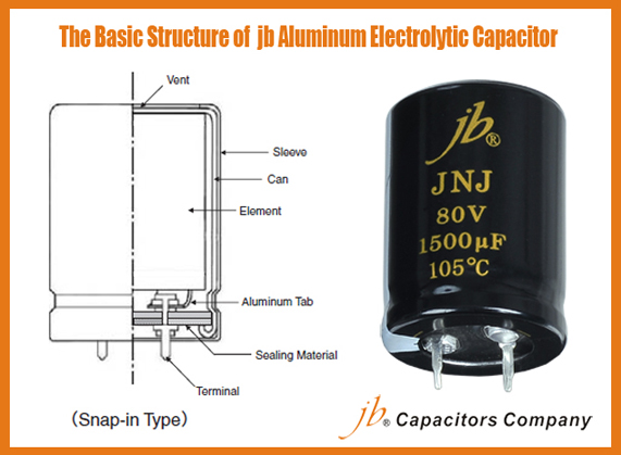 JNJ - 3000H at 105°C, Miniaturized, Long Life Snap in Aluminum Electrolytic Capacitor