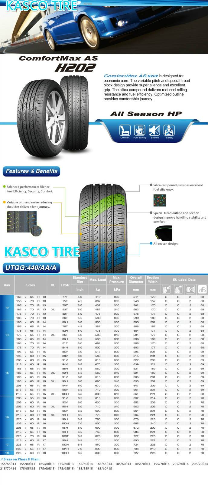 PCR-Car tire