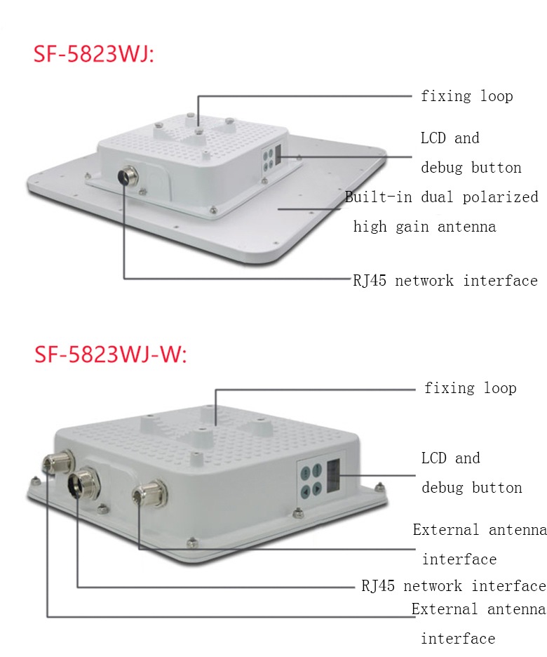 5.8G 30-100km high gain outdoor video transmission,remote monitoring solutions