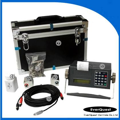 Portable ultrasonic flow transmitter with RS485 output