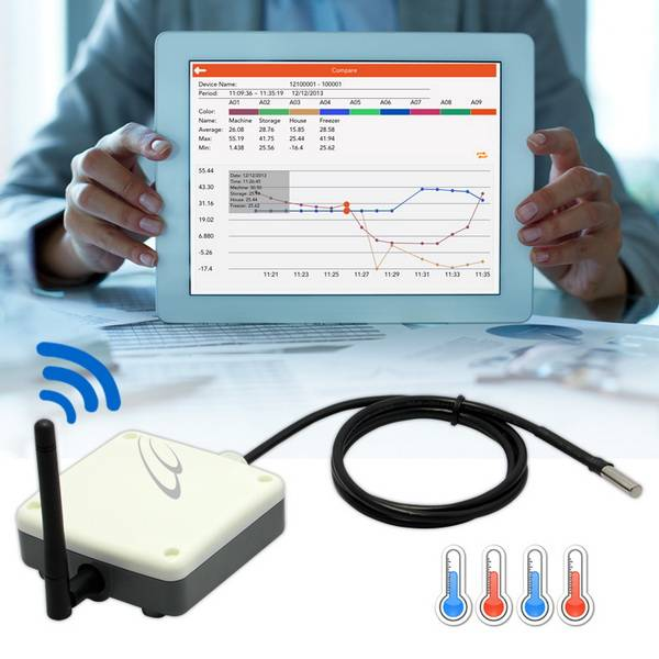 Wireless Temperature Kit XR828-4E