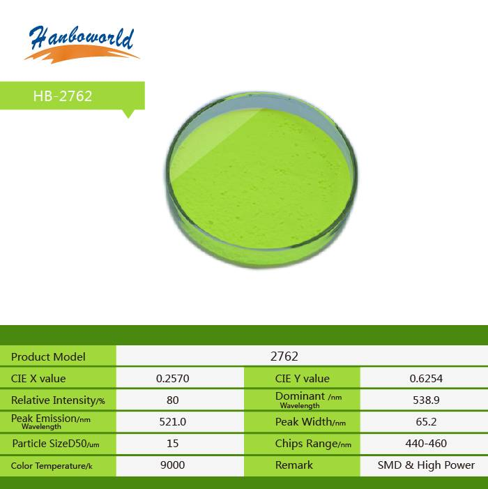Best sales green led yag phosphor power