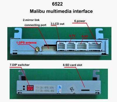 MALIBU MULTIFMEDIA INTERFACE