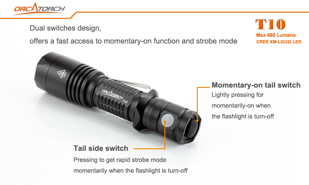 Palm size tactical light T10