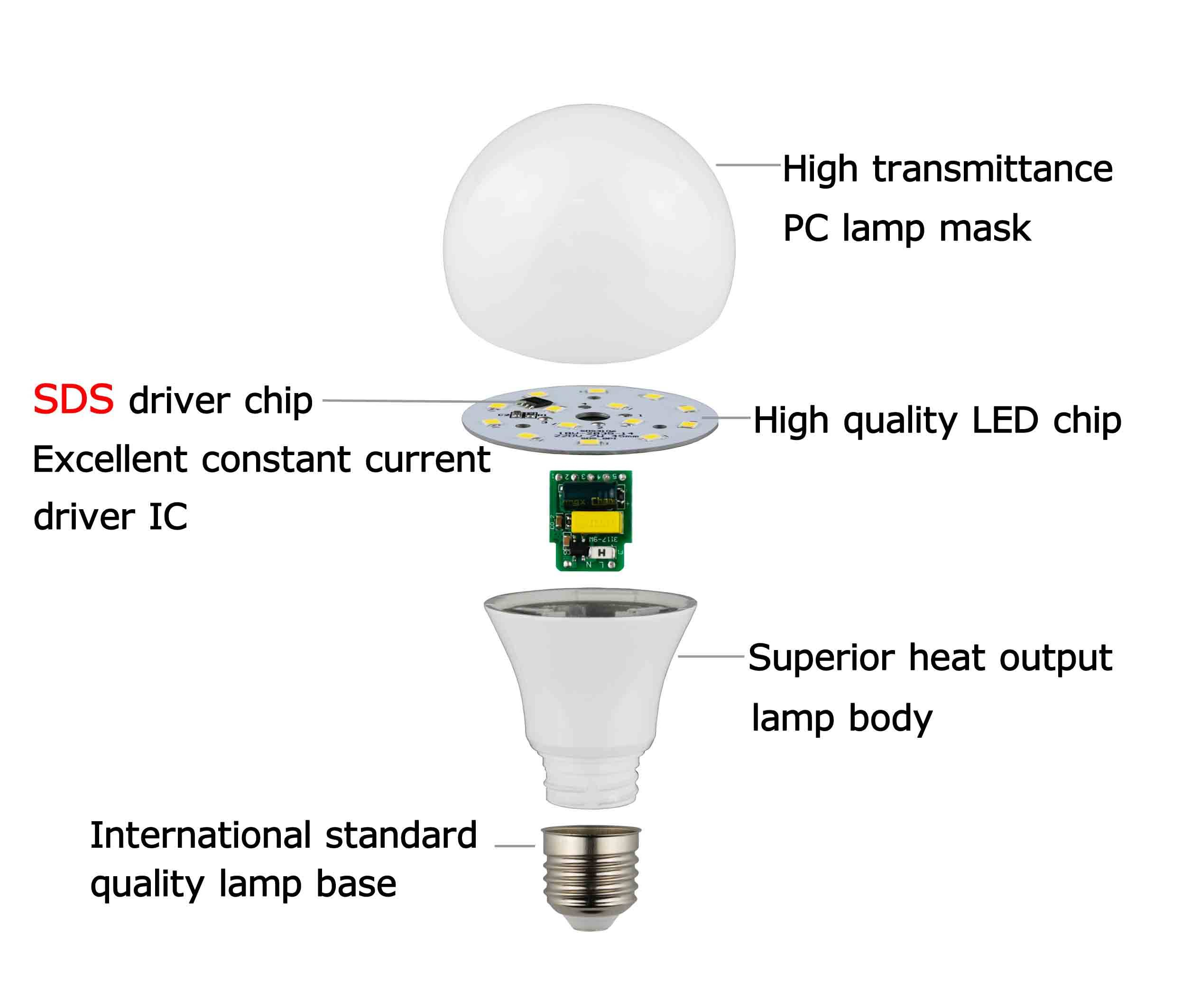 High efficiency Energy-saving 7W LED bulb cool white