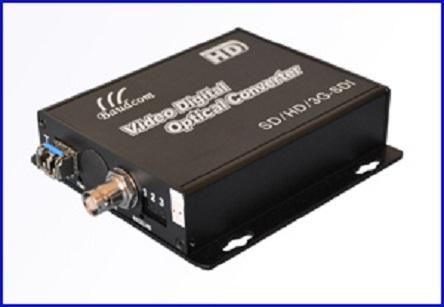 SDI Video Digital Fiber Mux