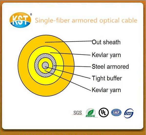 Optical fiber cable power cable/single-fiber armored Indoor cable (GJFJV)