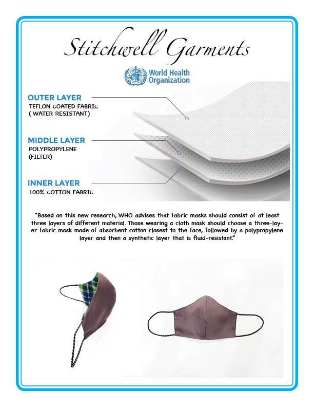 3 Layer Fabric Mask (Covid)