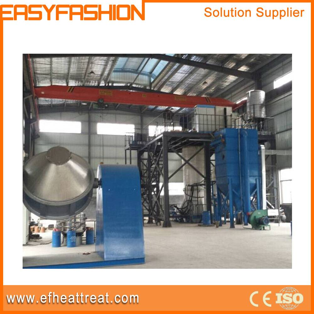 Aluminum Iron Copper Powder Production Line