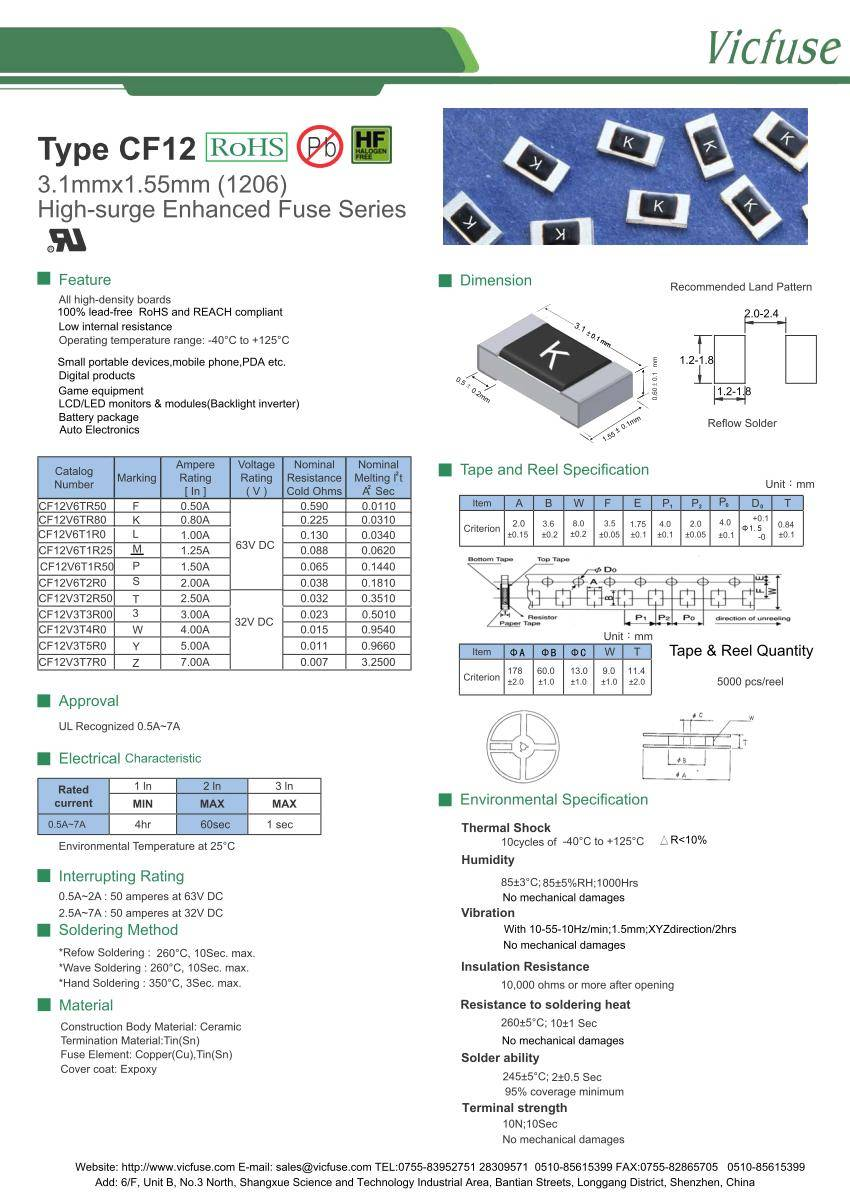 Vicfuse miniature fuses CF1206