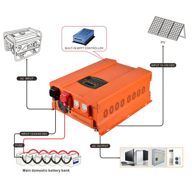 Low Frequency Hybrid Solar Power Inverter 1500W 12VDC 110VAC 230VAC with In-bulit 40A 60A MPPT Solar