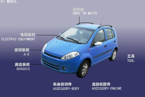 AUTO PARTS FOR CHERY A1 CHINESE CAR PARTS