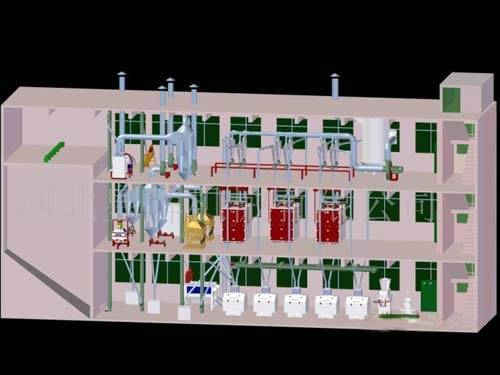 100T Building structure of Wheat Flour Production Machinery