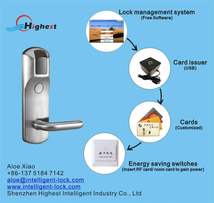 RX518E-J Card door lock with hotel management system