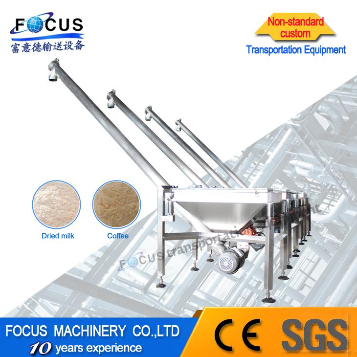 FM-3G3 Screw conveyor