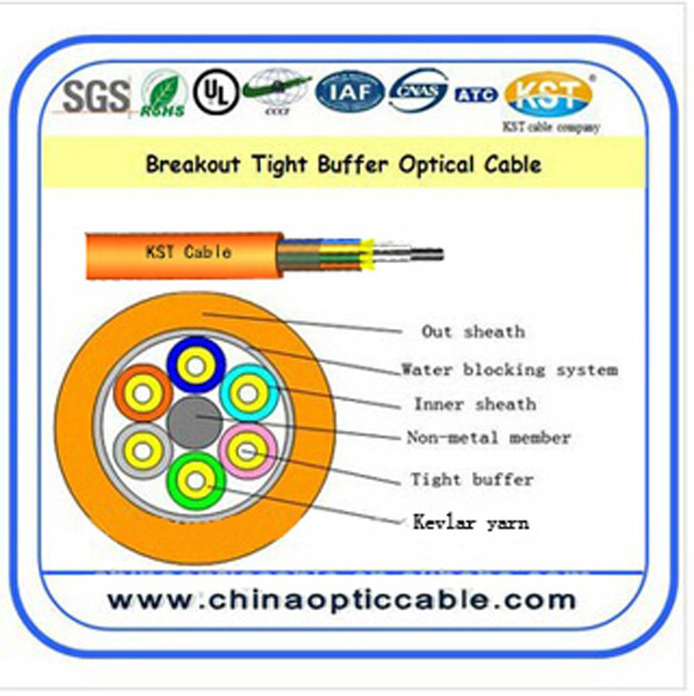 Breakout Tight Buffer Optical cable (GJFPV)