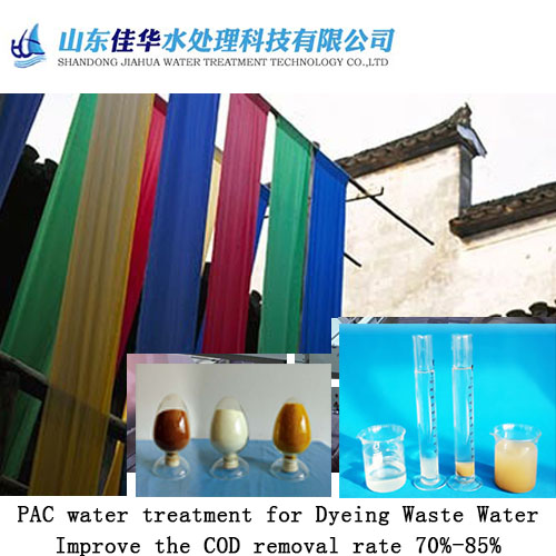 high quality Polyaluminium Chloride for Textile Printing Dyeing 28%-30%PAC