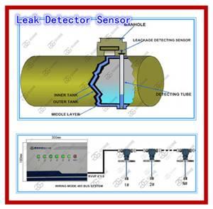 underground tank leakage detector (sensor+console)