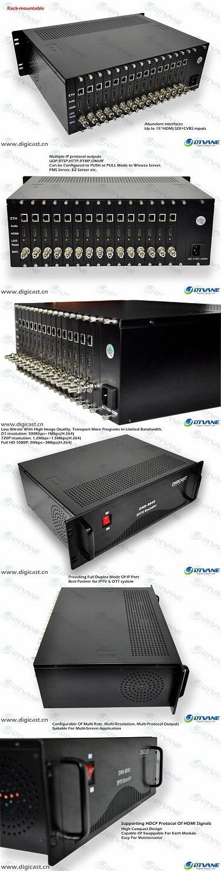 DMB-8840 IPTV 15 16 Channels HDMI IPTV encoder for IPTV streaming servers Wowz CDN